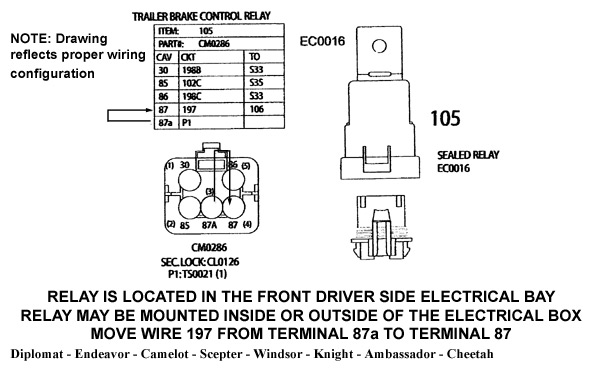 060605 4 monaco service bulletin (06 06 05) for monaco pre wired coaches holiday rambler rv wiring diagram at bayanpartner.co